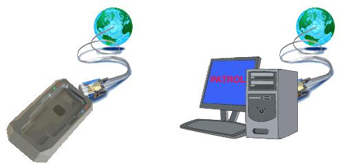 Satın al BS-6000 internet/intranet iletişim istasyonu