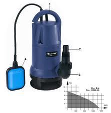 Satın al Pompa DP 22