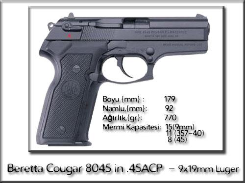 Satın al Beretta Tabancaları