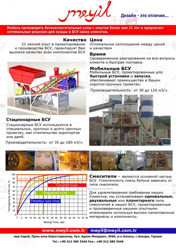 Satın al X60 : Стационарный Бетоносмесительный Узел с производительностью 60 м3/час ( Контейнернего Типа )