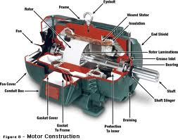 Satın al DC motorların çeşitleri