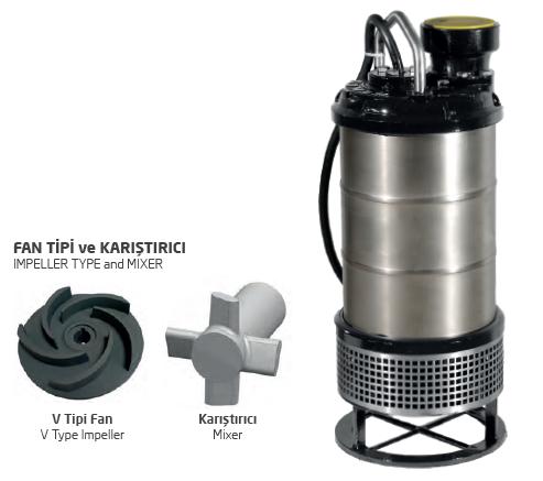 Satın al Gömlekli Paslanmaz Çelik Gövdeli Karıştırıcılı Atık Su Dalgıç Elektropomplar ASGÇ - V Tipi Fan