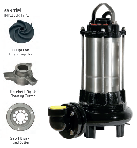 Satın al Paslanmaz Çelik Gövdeli Parçalayıcı Atık Su Dalgıç Elektropomplar AST - B Tipi Fan