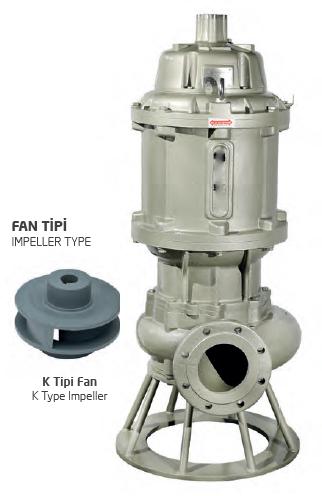 Satın al Pik Gövdeli Trifaze Atık Su Dalgıç Elektropomplar AST - K Tipi Fan