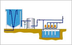 Satın al Tek kademeli norm santrifüj pompa