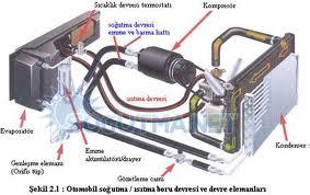 Satın al Borular için donma önleme sistemleri
