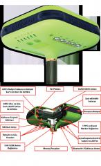 Kontrol sistemi GNSS TRIUMPH