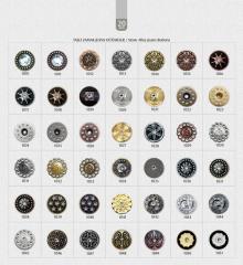 Düğme modelleri