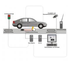 Araç altı tarama ve görüntüleme sistemleri