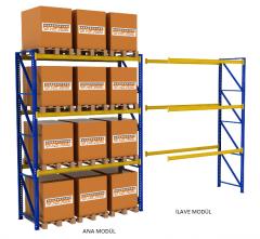 Rack (paletli) raf sistemleri