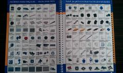 Spare parts for mills