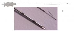 Breast Localization Needles