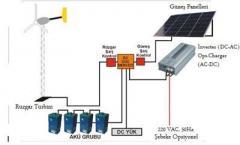 Yenilikçi enerji sistemleri