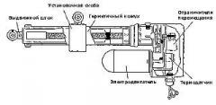 Açılı pnömatik aktüatör