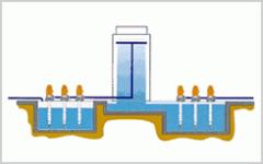Atık su pompası