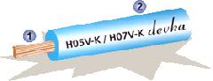PVC izoleli kablo -H05V-K/H07V-K +70 oC