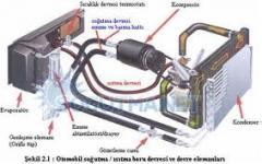 Borular için donma önleme sistemleri