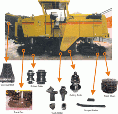Equipment hydraulic for road engineering,