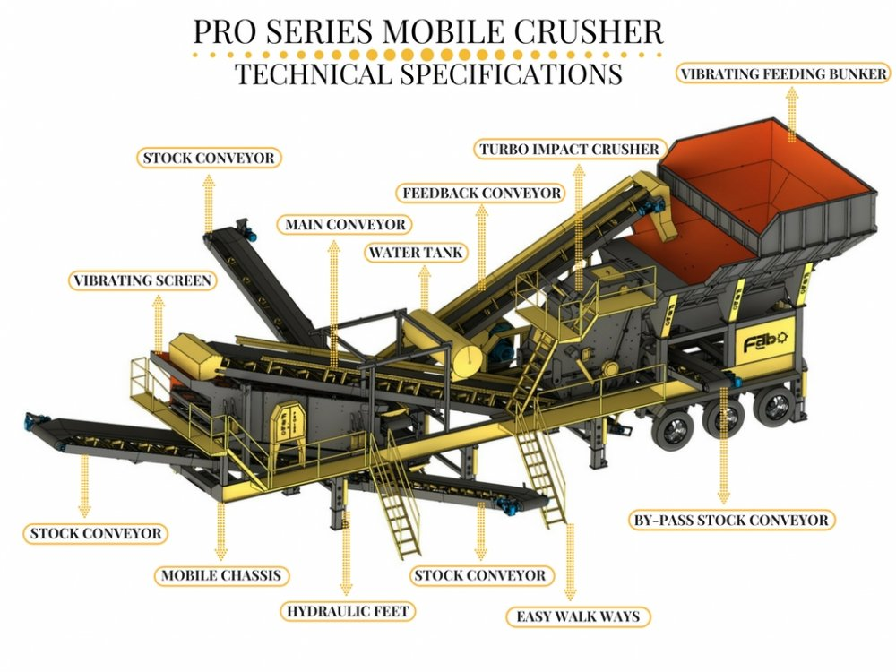 pro_90_series_mobile_crusher_for_gypsum_stone