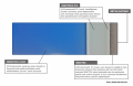 Polyurethane Industry Flooring