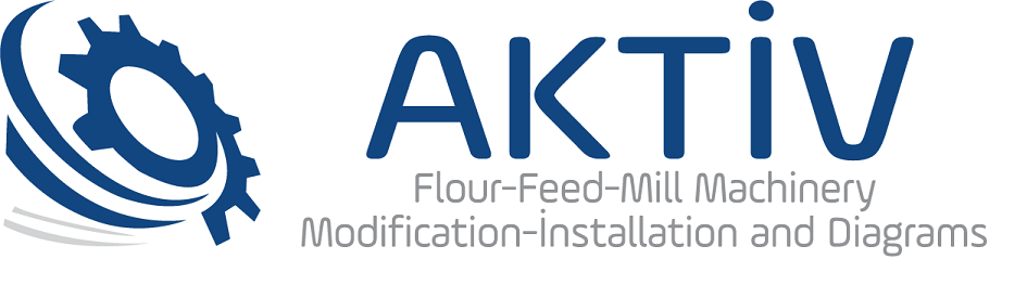 Sipariş FLOUR - FEED - MILL MACHINES MODIFICATIONS - INSTALLATIONS AND DIAGRAMS