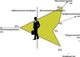 Sipariş İnsan kaynaklari yönetim sisteminin kurulmasi