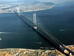 Sipariş Köprü inşaatları