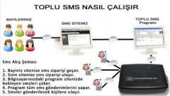 Toplu Sms (Yazılı Gönderim)