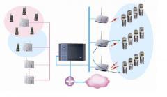 DECT ve WiFi ürünleri