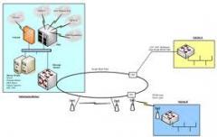 Yapı içi alçak gerilim dağıtım sistemleri