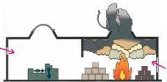 Duman tahliye sistemleri