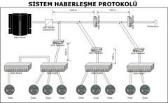 Elektronik otomasyon sistemleri