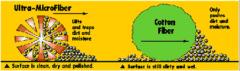 Boya Koruma(2.El Araç)
