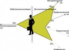 İnsan kaynaklari yönetim sisteminin kurulmasi